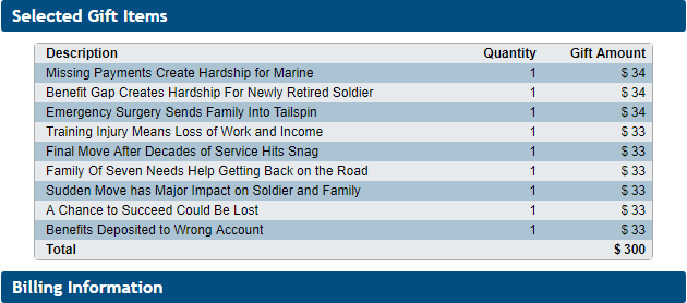 thp_operation_homefront__total.png